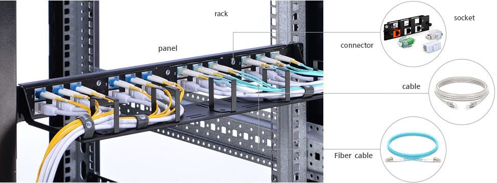 تجهیزات پسیو شبکه