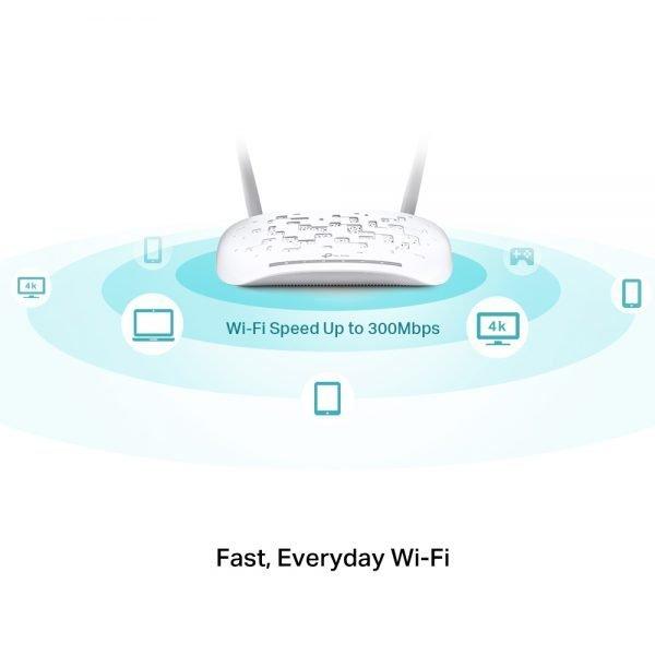 سرعت 300Mbps در مودم روتر 9970