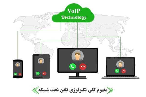 وُیپ VoIP