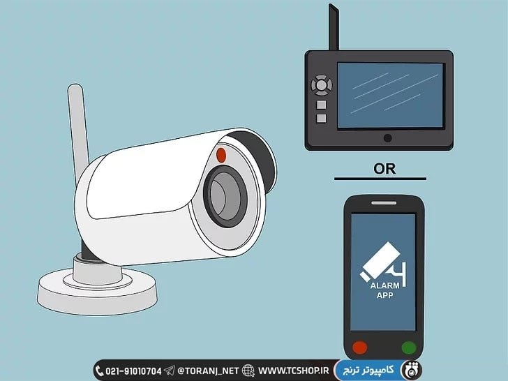 camera system with alerts
