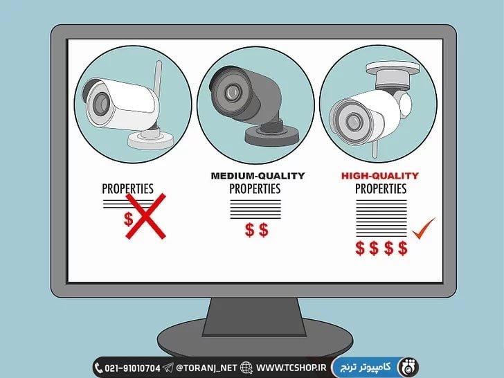 cheapest camera