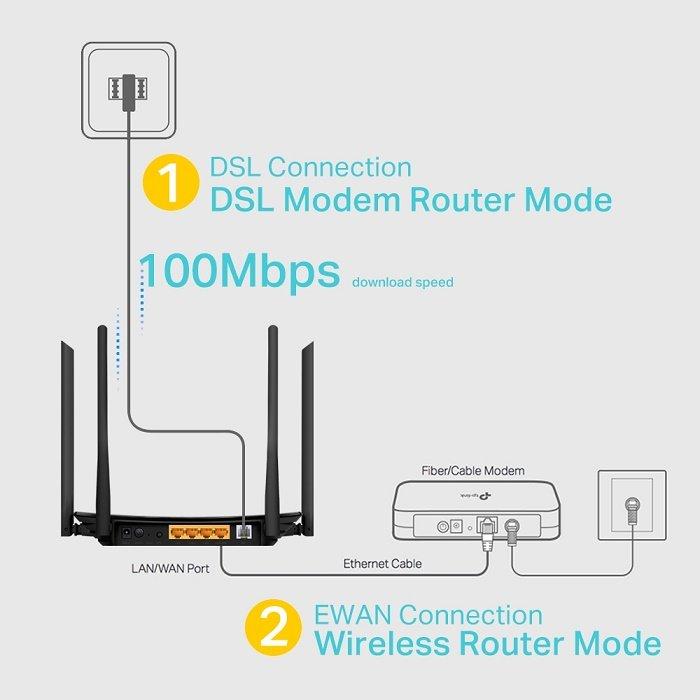 نصب آسان مودم روتر VR300