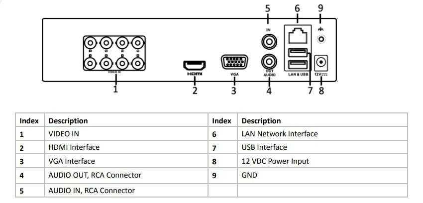 دستگاه DVR هایک ویژن DS-7208HGHI-F1