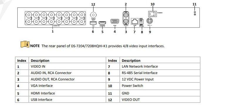 درگاه دستگاه ذخیره ساز تحت شبکه هایک ویژن DS-7208HQHI-K1