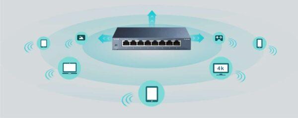 پشتیبانی همزمان و اتصال دستگاه های کاربر