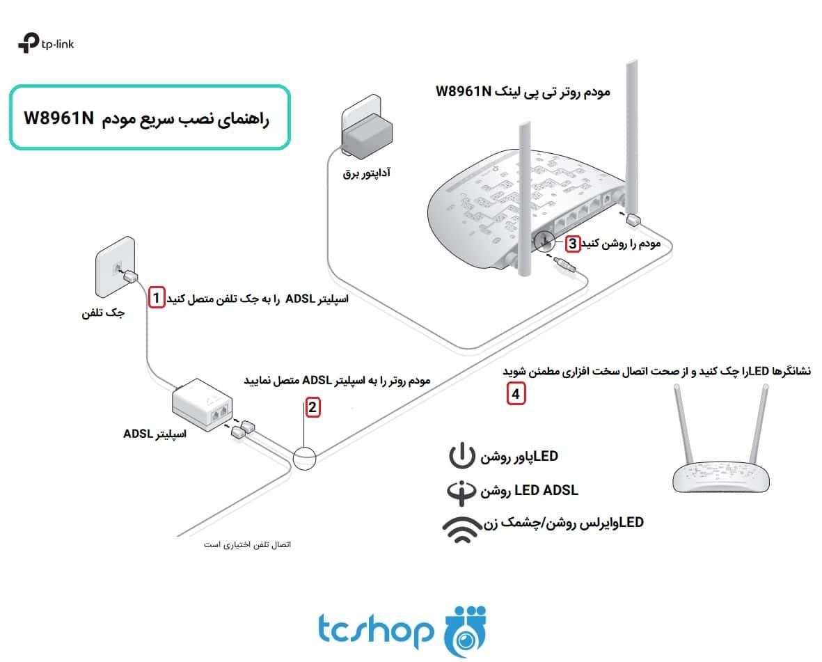 نصب سخت افزاری مودم روتر تی پی لینک w8961n